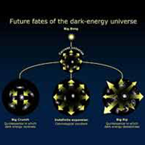 Dark Energy Image source: Large Synoptic Survey Telescope