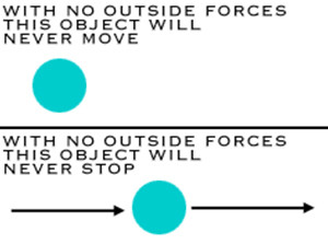Newton's First Law Image source: Physics4Kids