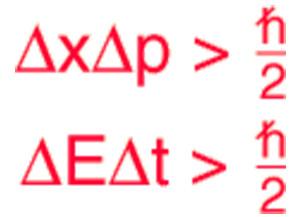 Uncertainty Principle Image source: HyperPhysics