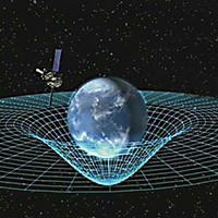 The Background Problem Image source: Spacetime, Relativity and Quantum Physics