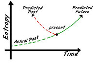 The Problem of Perfection Image source: Internet Encyclopedia of Philosophy