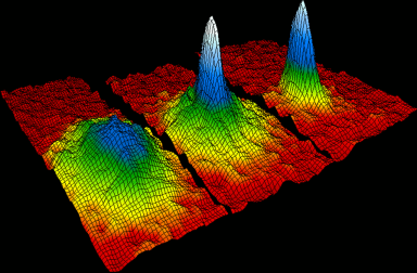 Velocity-distribution data (3 views) for a gas of rubidium atoms, confirming the discovery of a new phase of matter, the Bose–Einstein condensate. Left: just before the appearance of a Bose–Einstein condensate. Center: just after the appearance of the condensate. Right: after further evaporation, leaving a sample of nearly pure condensate.