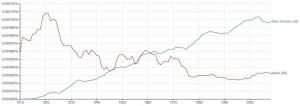 Einstein & Aether Google graph cropped