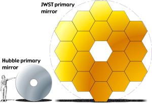 JWST-HST-primary-mirrors NASA