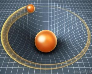gravity field image