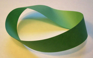 A twist eliminates a surface and an edge in the Möbius strip