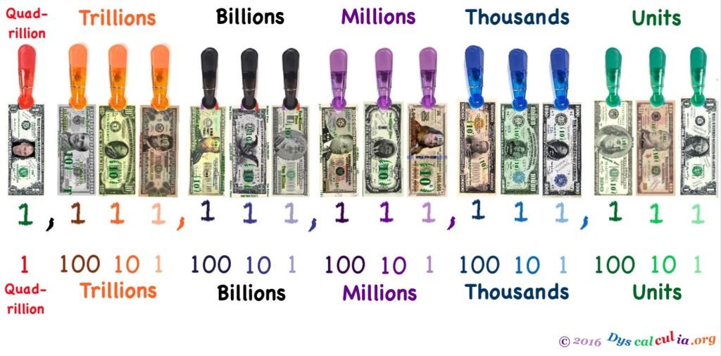 realbills1toquadrillion