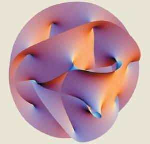 Calabi-Yau image