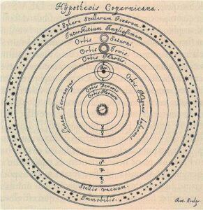 Copernicus universe